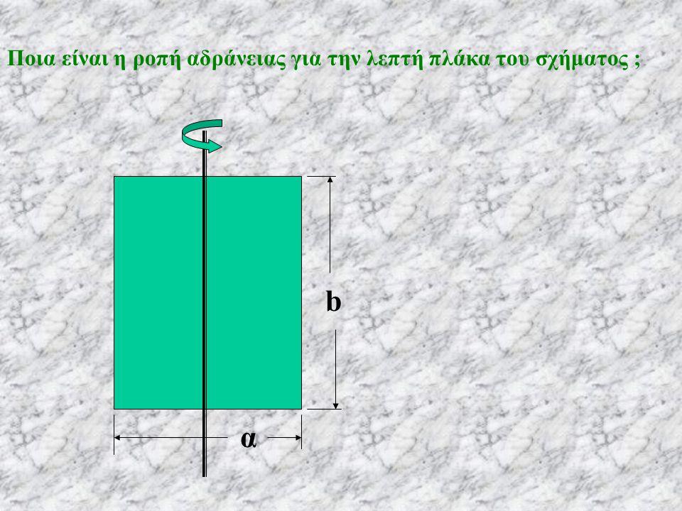 Ποια είναι η ροπή αδράνειας για την λεπτή πλάκα του σχήματος ;