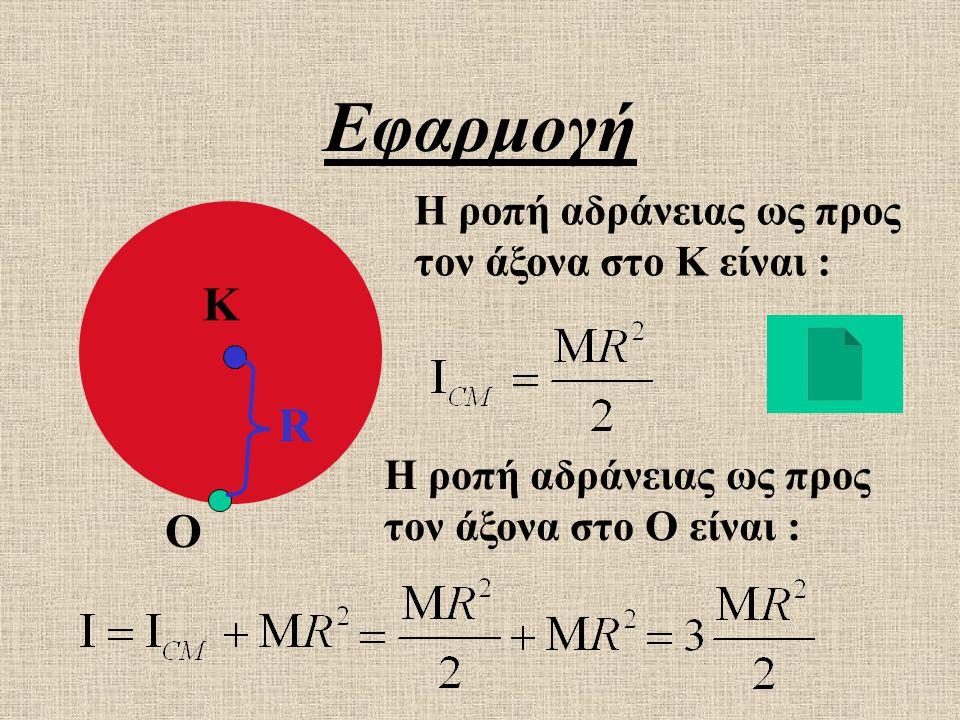 Εφαρμογή Κ R Ο Η ροπή αδράνειας ως προς τον άξονα στο Κ είναι :