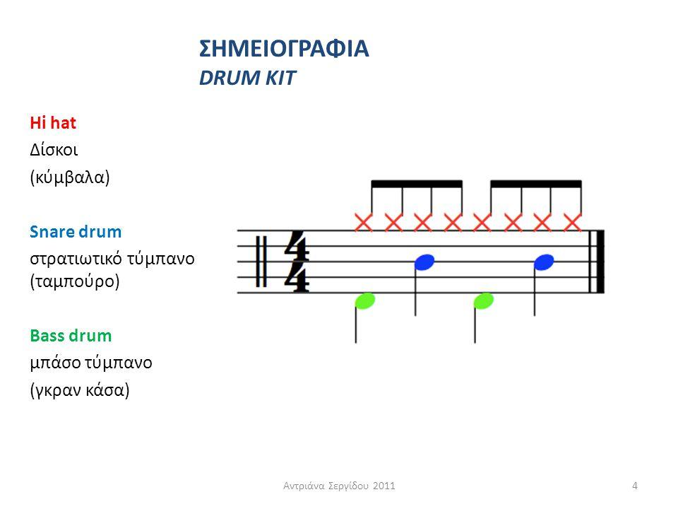 ΣΗΜΕΙΟΓΡΑΦΙΑ DRUM KIT Hi hat Δίσκοι (κύμβαλα) Snare drum