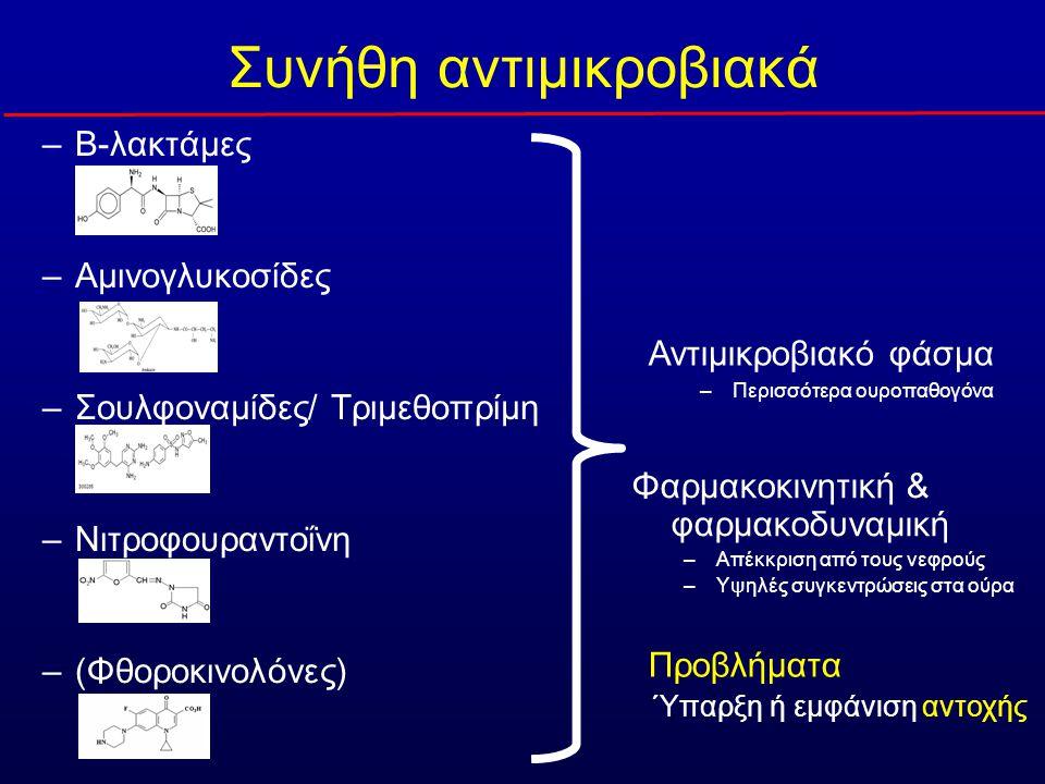 Συνήθη αντιμικροβιακά