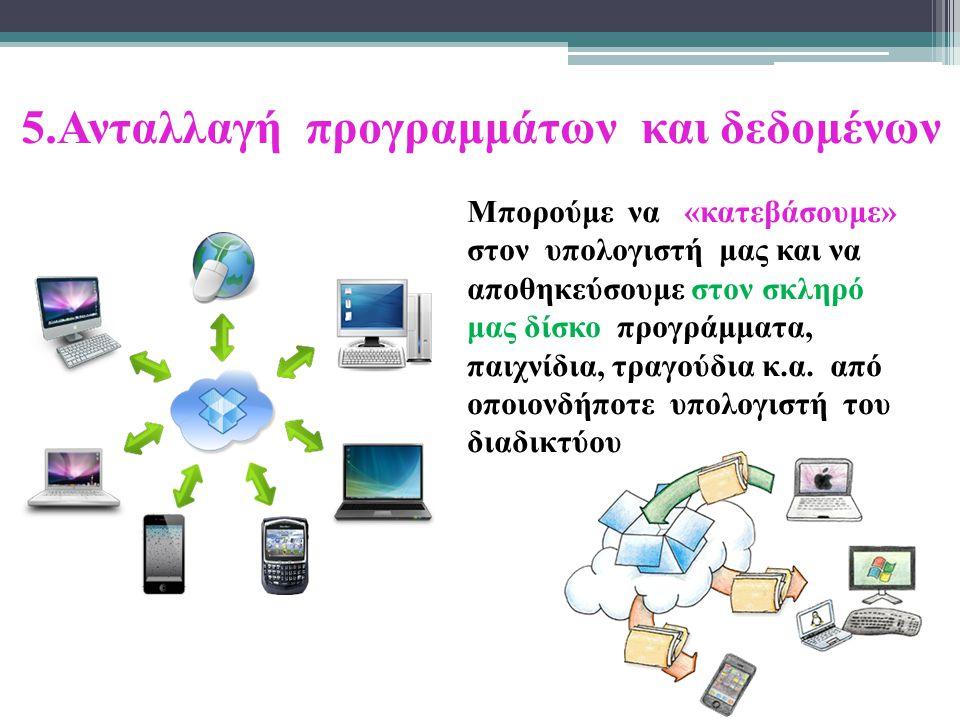5.Ανταλλαγή προγραμμάτων και δεδομένων