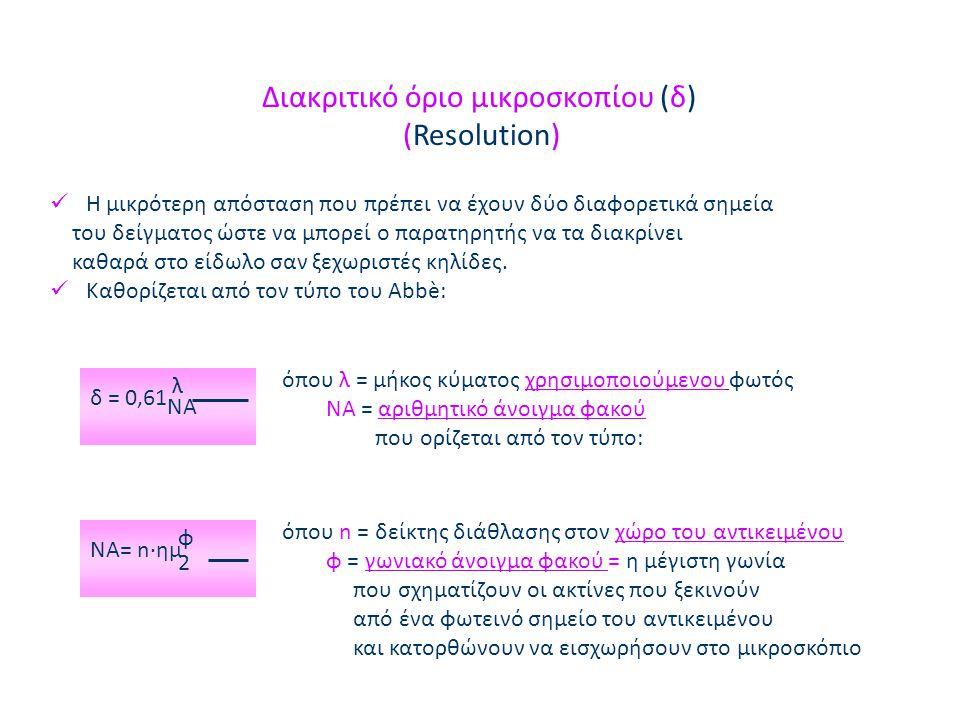 Διακριτικό όριο μικροσκοπίου (δ)