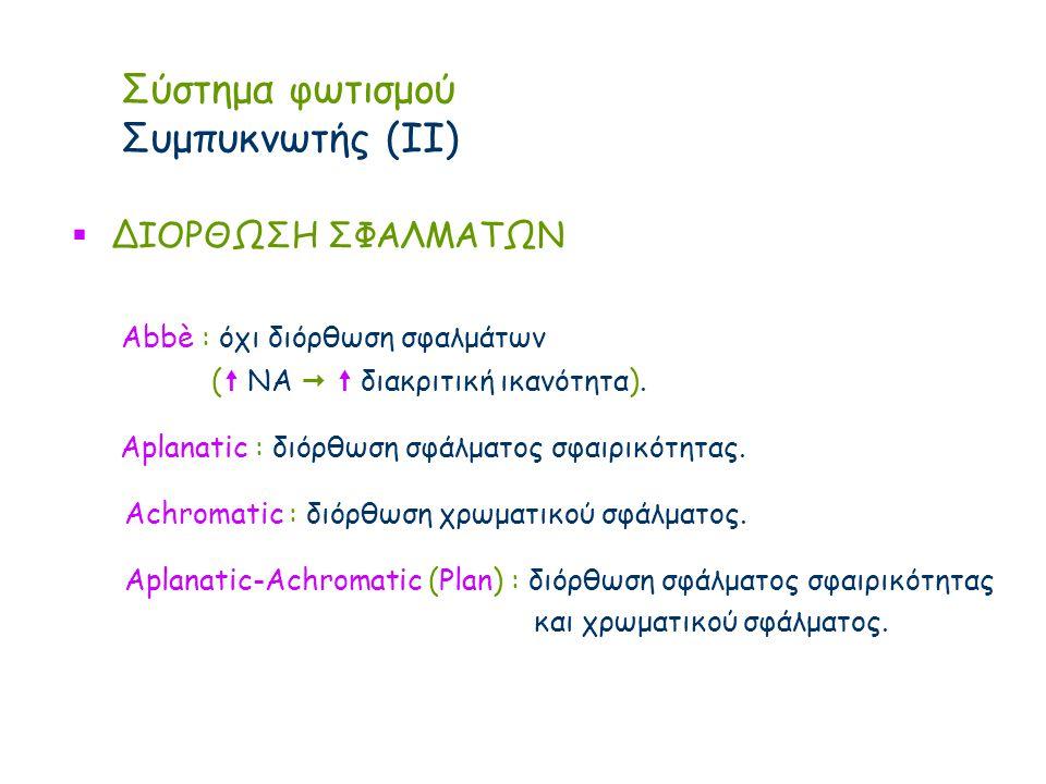 Σύστημα φωτισμού Συμπυκνωτής (ΙΙ)