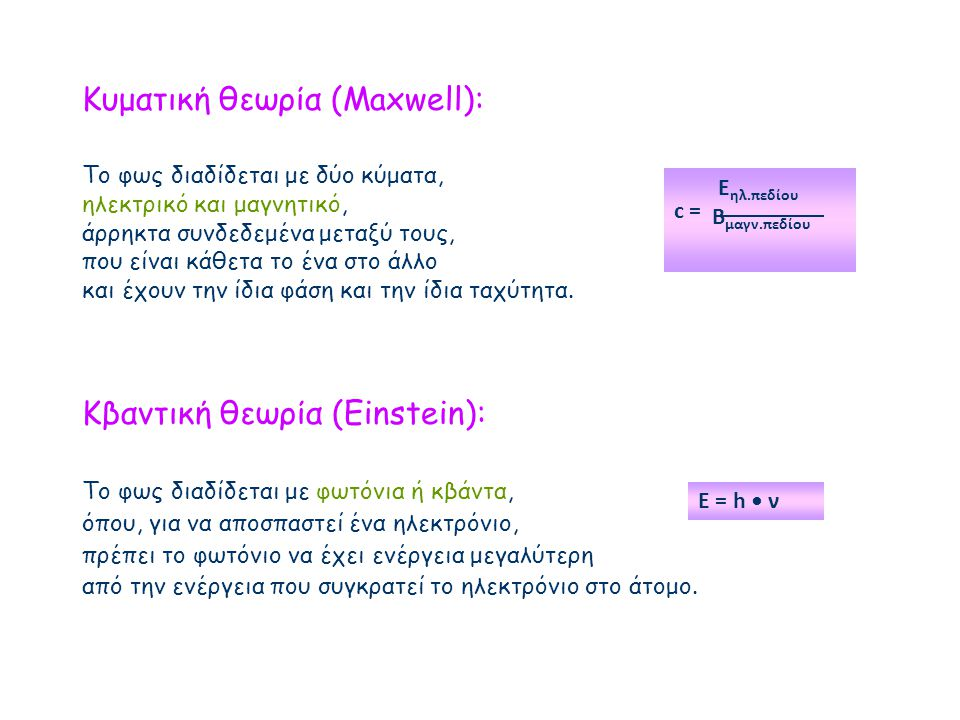 Κυματική θεωρία (Maxwell):