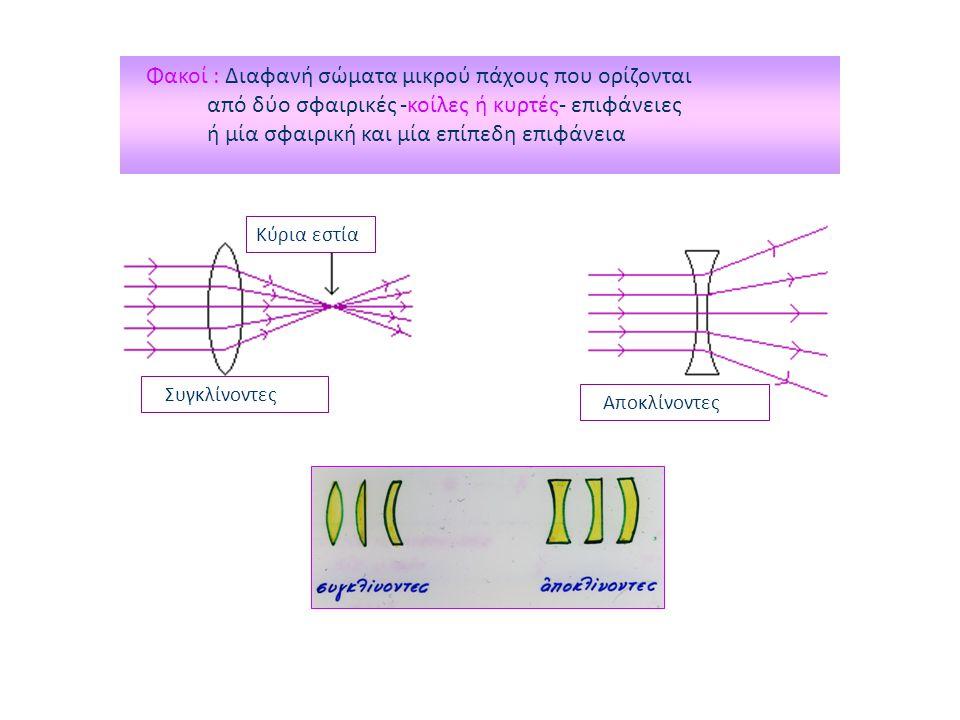 Φακοί : Διαφανή σώματα μικρού πάχους που ορίζονται