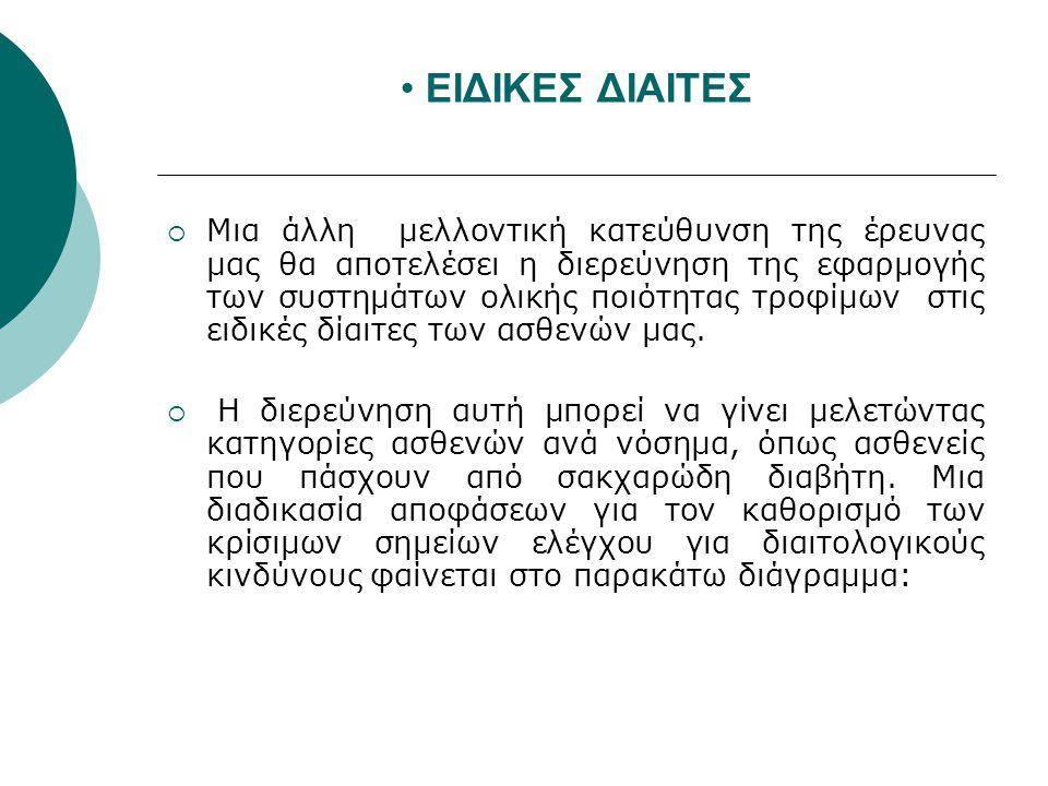 ΕΙΔΙΚΕΣ ΔΙΑΙΤΕΣ