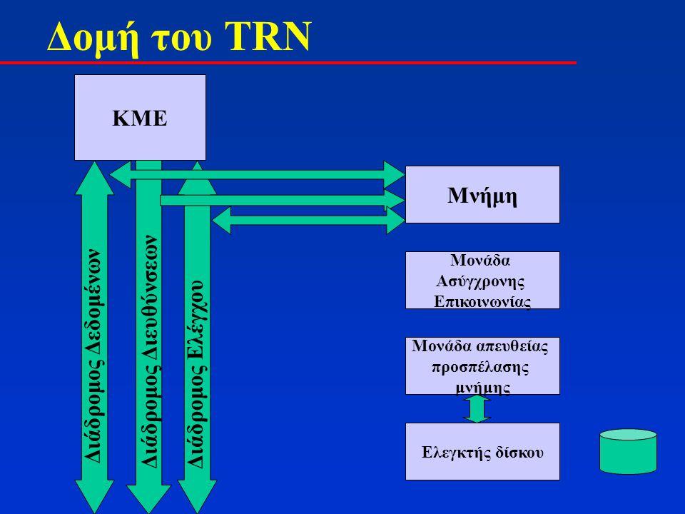Δομή του TRN KME Μνήμη Διάδρομος Διευθύνσεων Διάδρομος Δεδομένων