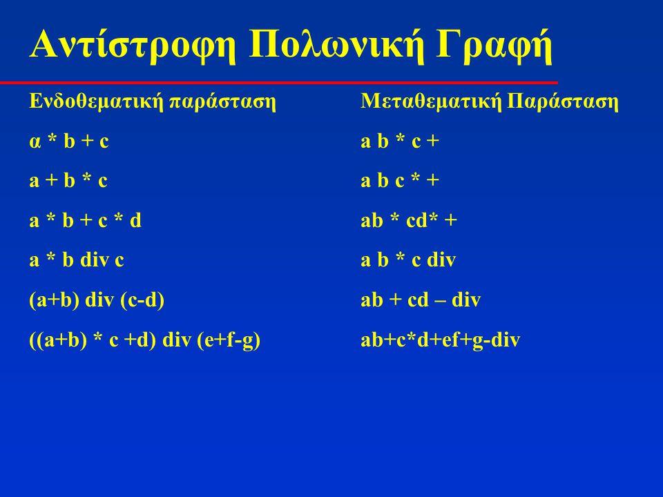 Αντίστροφη Πολωνική Γραφή