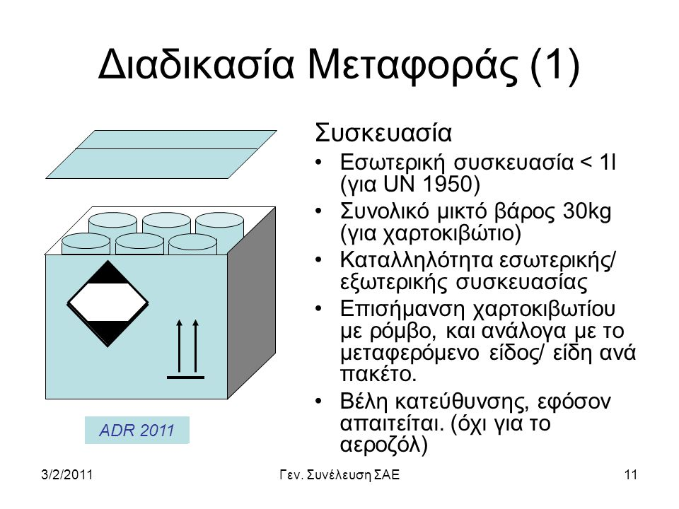 Διαδικασία Μεταφοράς (1)
