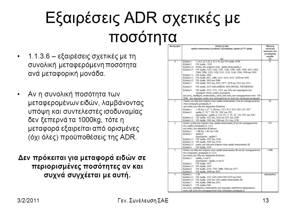 Εξαιρέσεις ADR σχετικές με ποσότητα