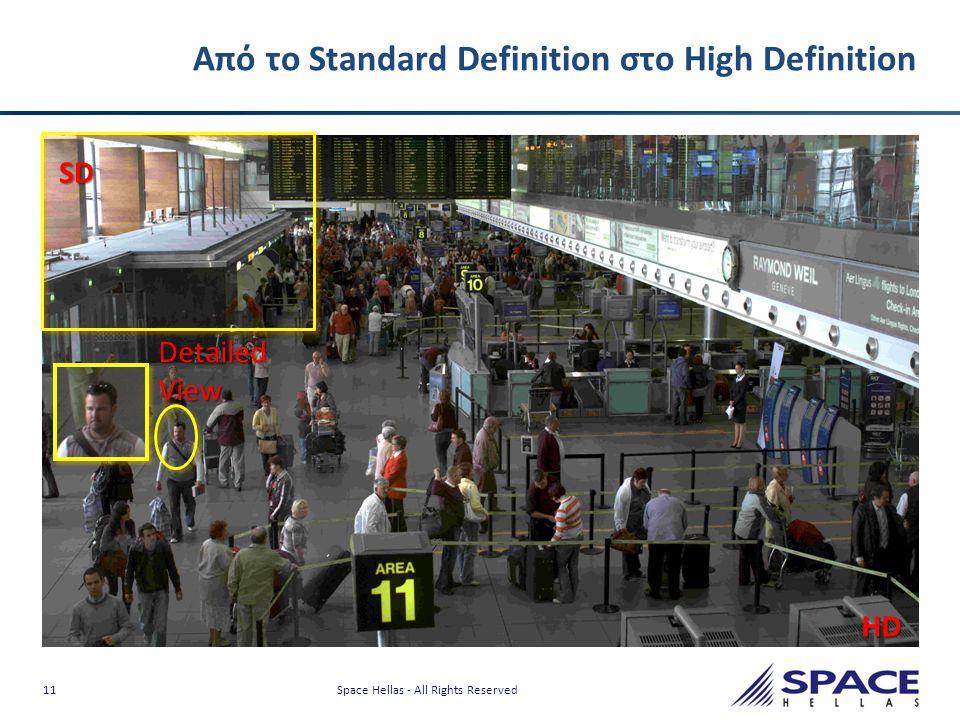 Από το Standard Definition στο High Definition