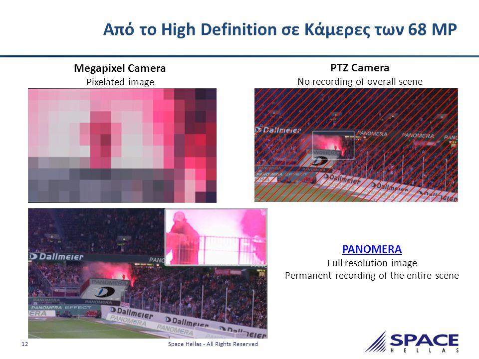 Από το High Definition σε Κάμερες των 68 MP