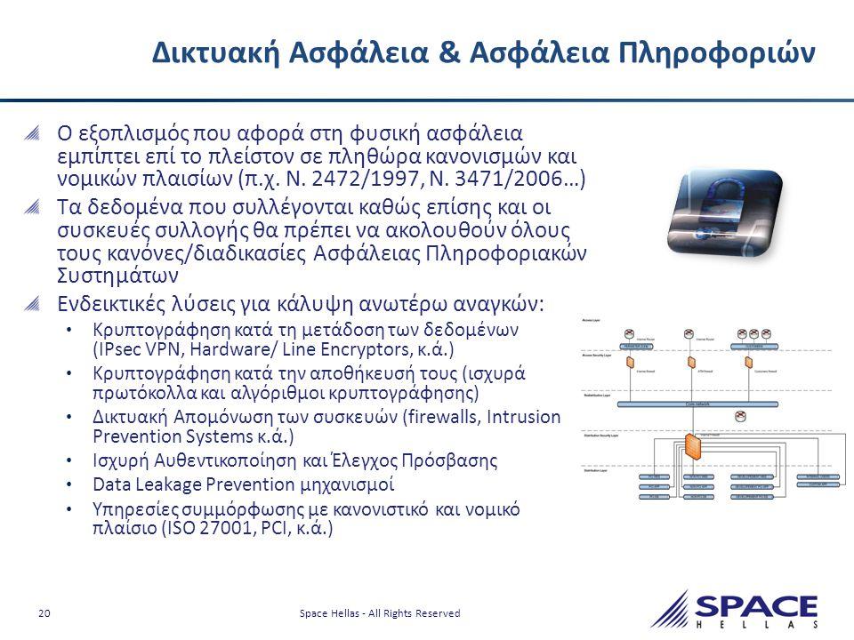 Δικτυακή Ασφάλεια & Ασφάλεια Πληροφοριών