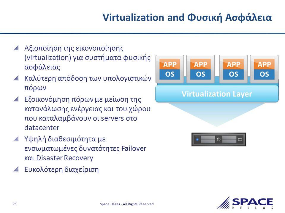 Virtualization and Φυσική Ασφάλεια