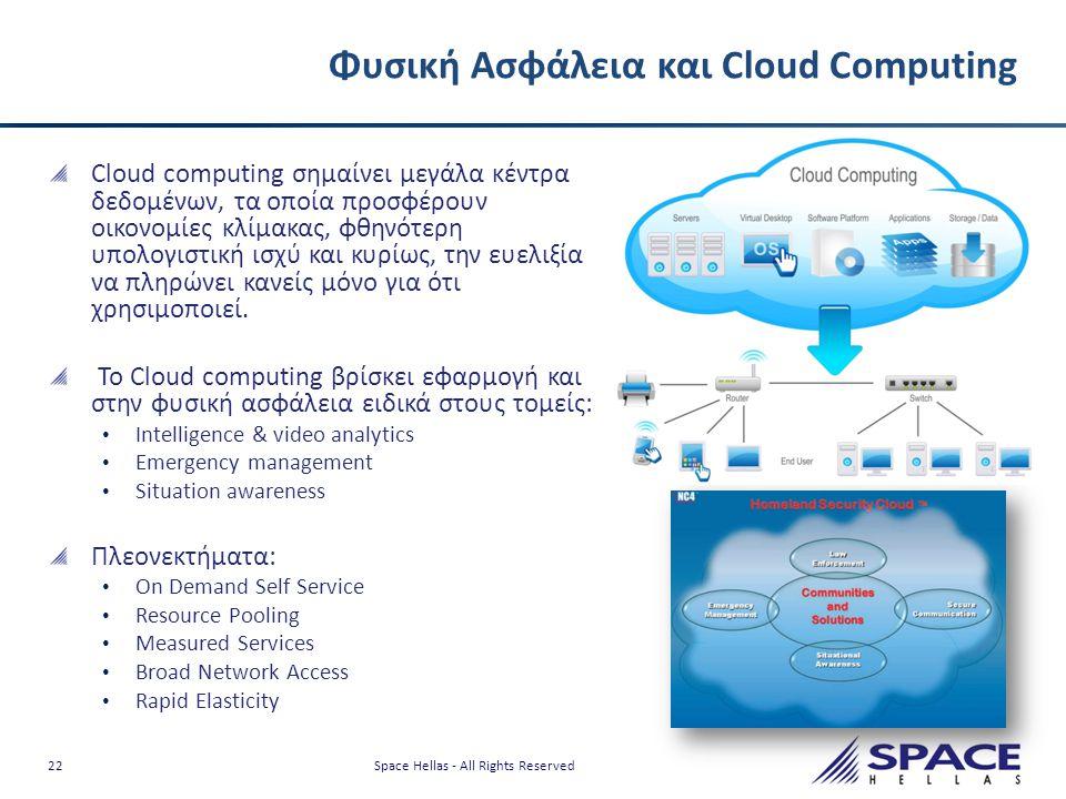Φυσική Ασφάλεια και Cloud Computing