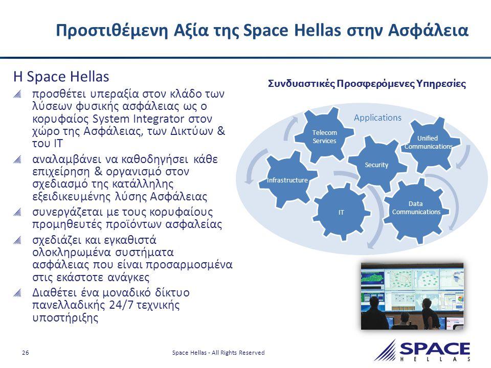 Προστιθέμενη Αξία της Space Hellas στην Ασφάλεια