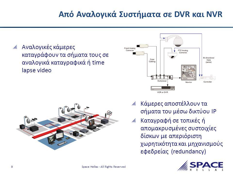 Από Αναλογικά Συστήματα σε DVR και NVR