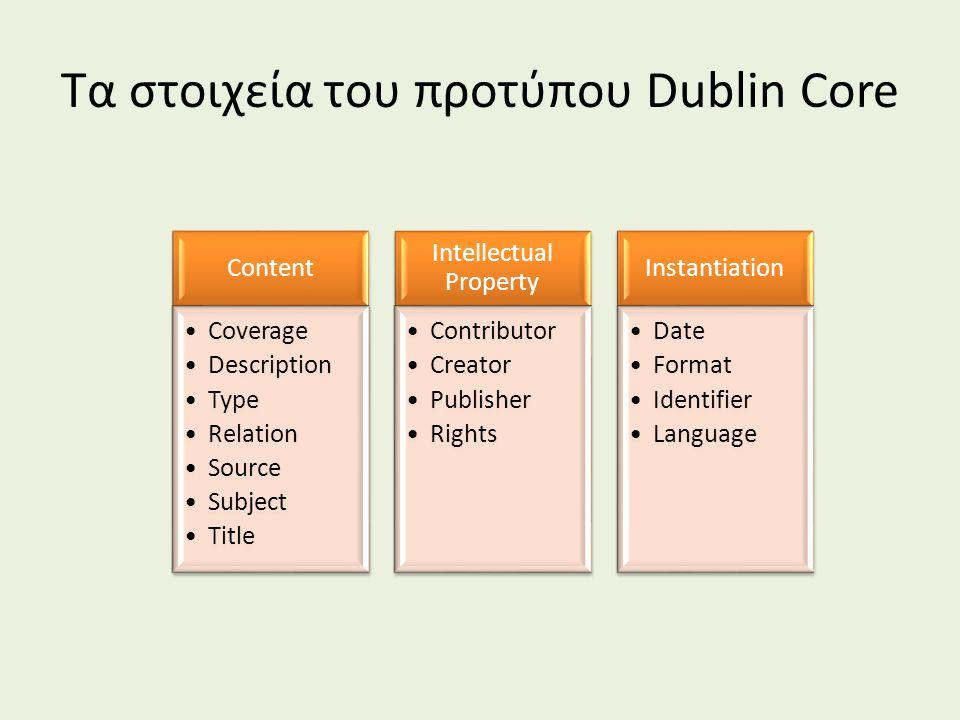 Τα στοιχεία του προτύπου Dublin Core