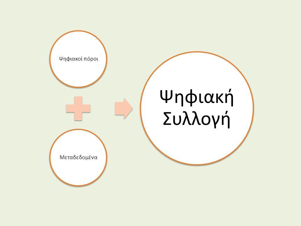 Ψηφιακοί πόροι Μεταδεδομένα Ψηφιακή Συλλογή