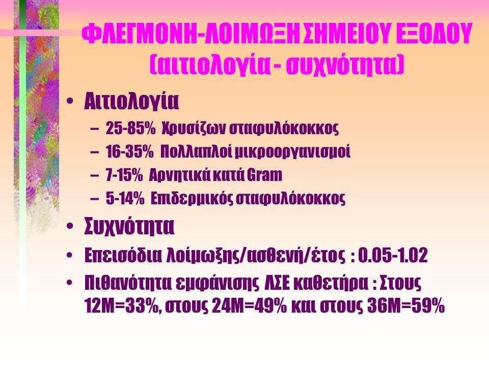 ΦΛΕΓΜΟΝΗ-ΛΟΙΜΩΞΗ ΣΗΜΕΙΟΥ ΕΞΟΔΟΥ (αιτιολογία - συχνότητα)