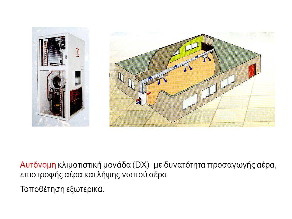 Αυτόνομη κλιματιστική μονάδα (DX) με δυνατότητα προσαγωγής αέρα, επιστροφής αέρα και λήψης νωπού αέρα