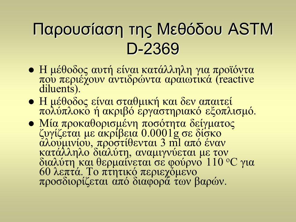 Παρουσίαση της Μεθόδου ASTM D-2369