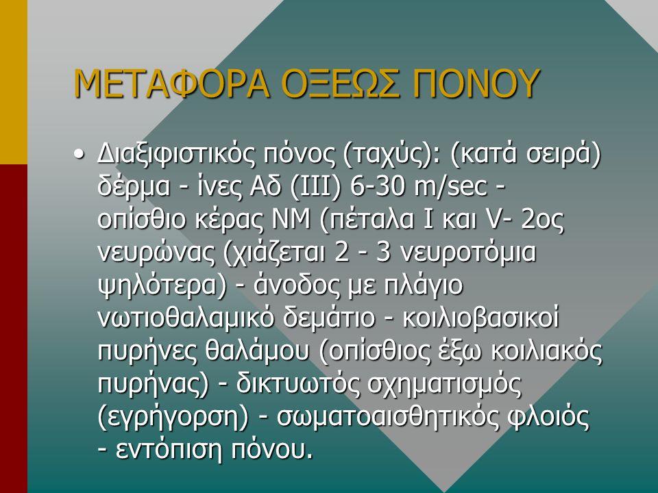 ΜΕΤΑΦΟΡΑ ΟΞΕΩΣ ΠΟΝΟΥ