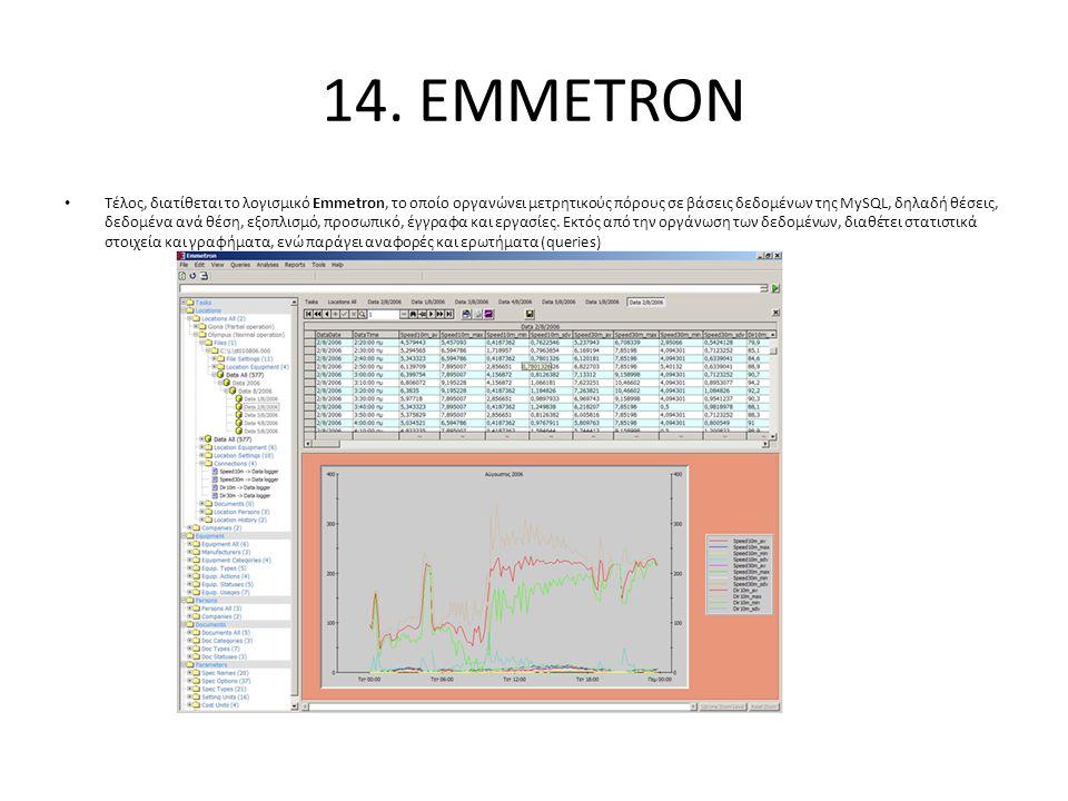 14. EMMETRON