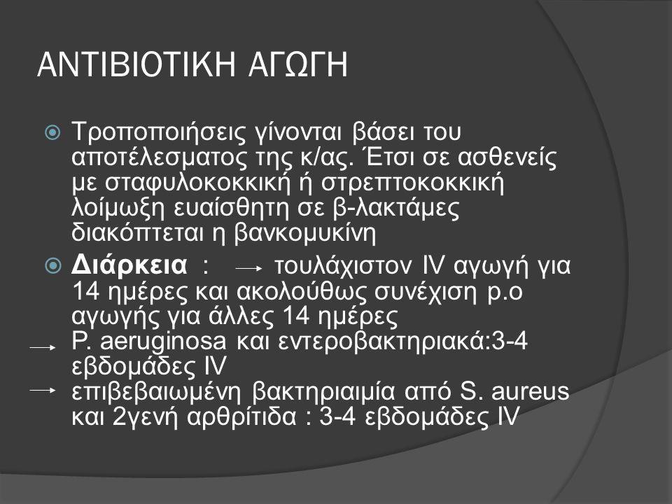 ΑΝΤΙΒΙΟΤΙΚΗ ΑΓΩΓΗ