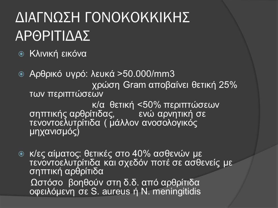 ΔΙΑΓΝΩΣΗ ΓΟΝΟΚΟΚΚΙΚΗΣ ΑΡΘΡΙΤΙΔΑΣ