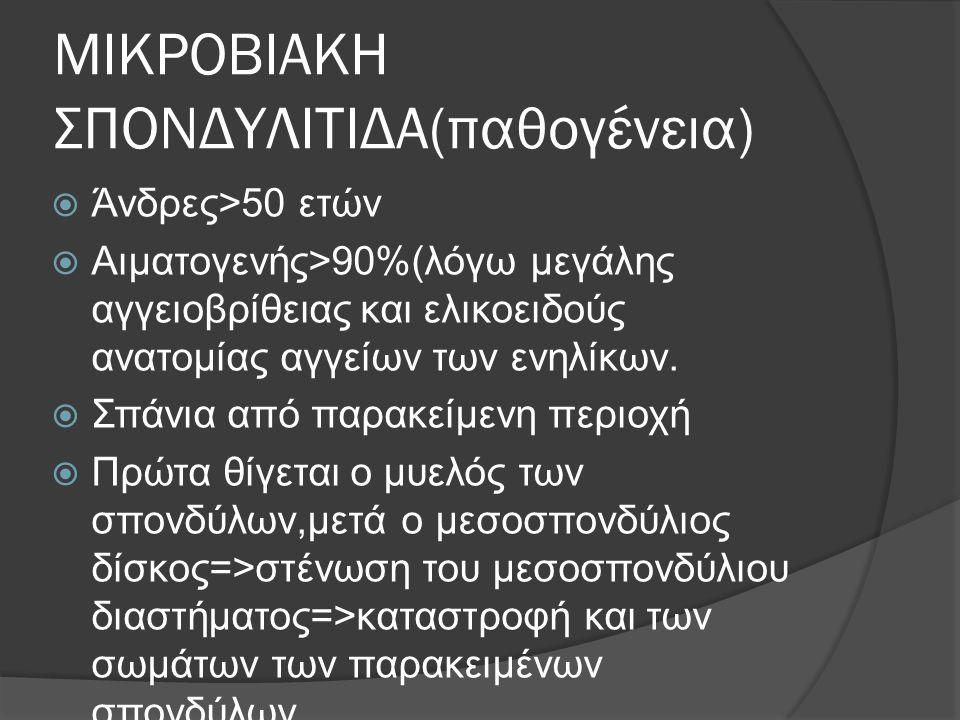 ΜΙΚΡΟΒΙΑΚΗ ΣΠΟΝΔΥΛΙΤΙΔΑ(παθογένεια)