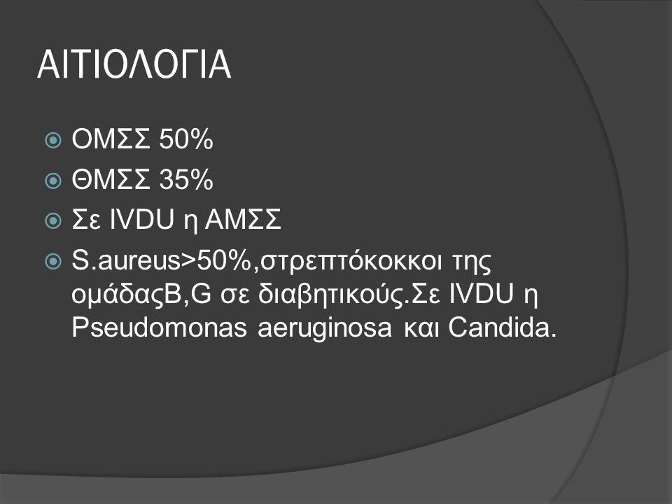 ΑΙΤΙΟΛΟΓΙΑ ΟΜΣΣ 50% ΘΜΣΣ 35% Σε ΙVDU η ΑΜΣΣ