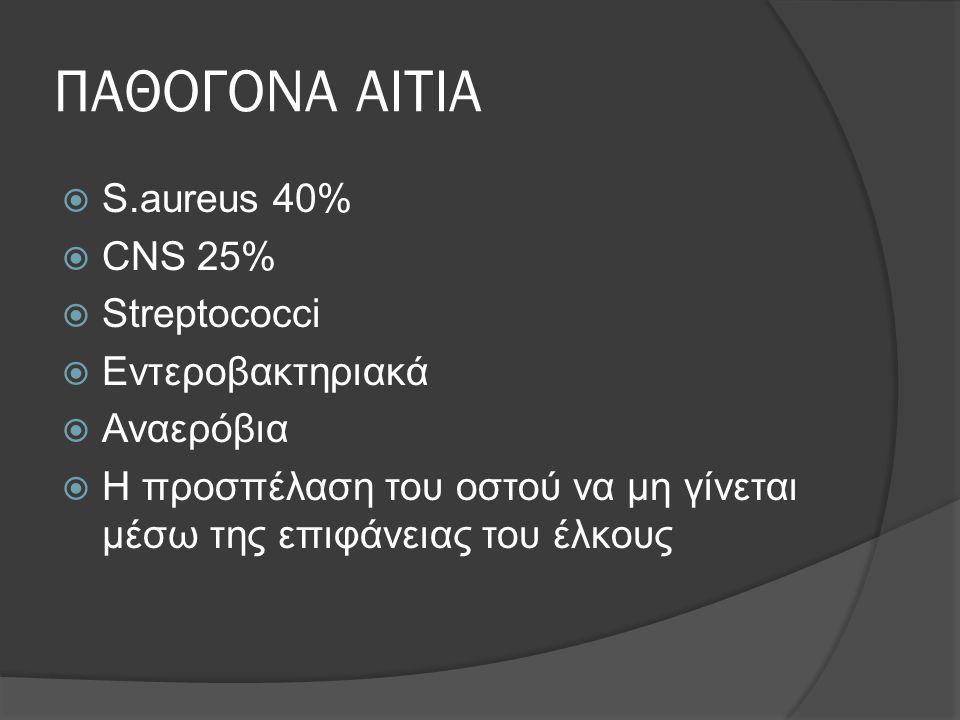ΠΑΘΟΓΟΝΑ ΑΙΤΙΑ S.aureus 40% CNS 25% Streptococci Εντεροβακτηριακά