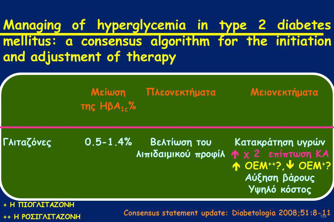 Managing of hyperglycemia in type 2 diabetes mellitus: a consensus algorithm for the initiation and adjustment of therapy