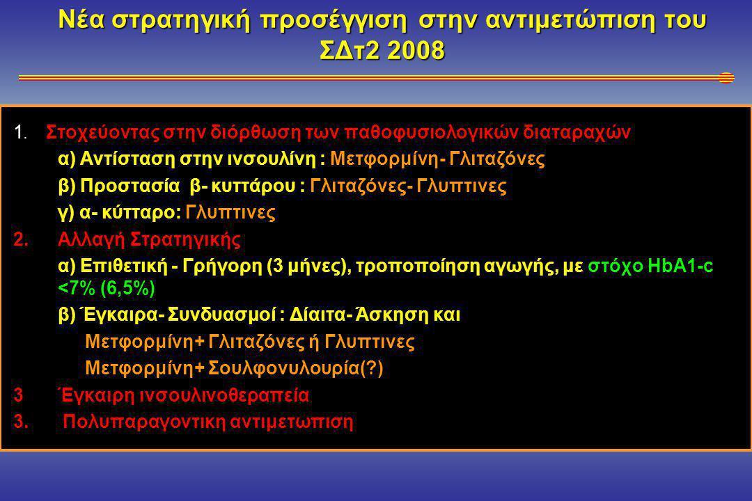 Νέα στρατηγική προσέγγιση στην αντιμετώπιση του ΣΔτ2 2008