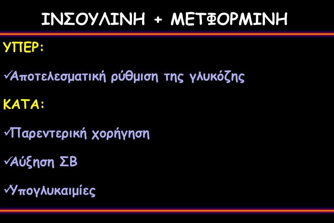 ΙΝΣΟΥΛΙΝΗ + ΜΕΤΦΟΡΜΙΝΗ