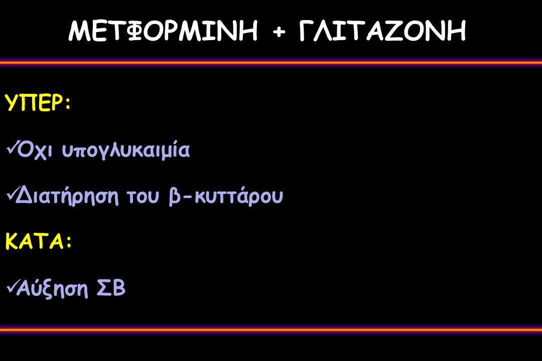 ΜΕΤΦΟΡΜΙΝΗ + ΓΛΙΤΑΖΟΝΗ