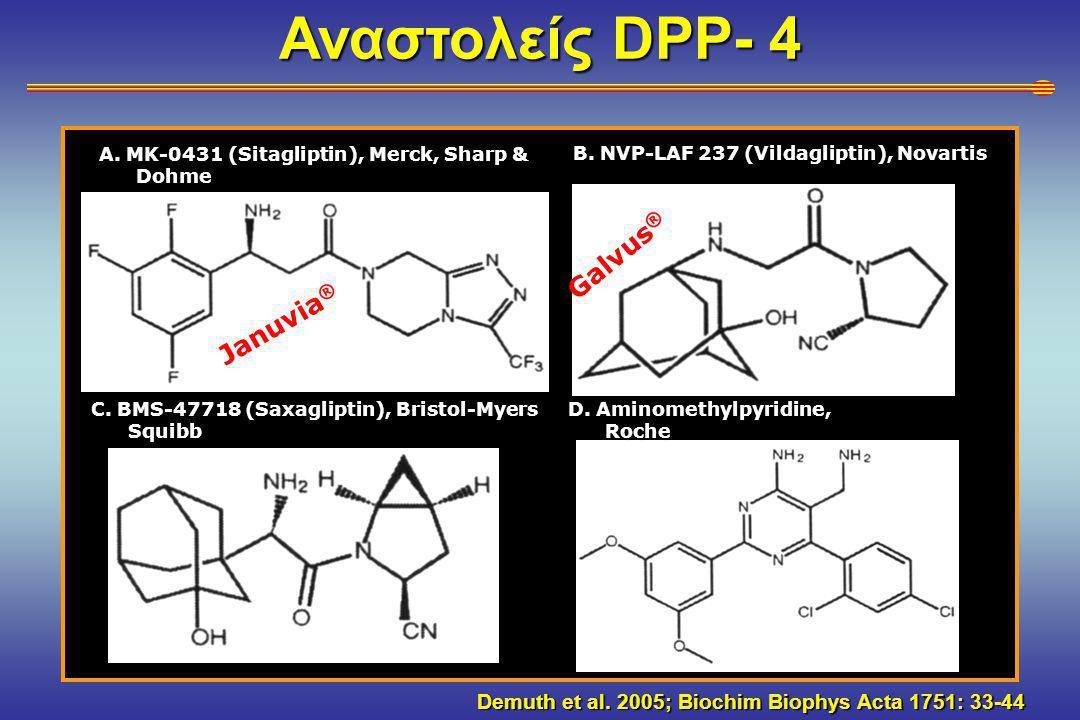 Αναστολείς DPP- 4 Galvus® Januvia®