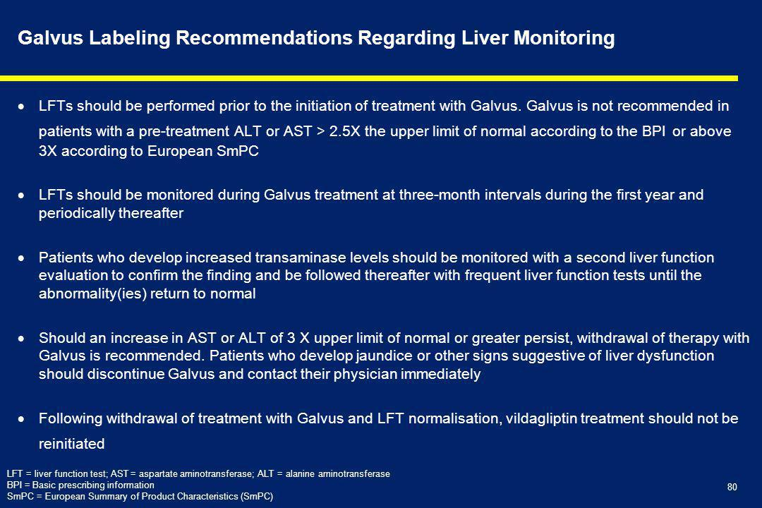Galvus Labeling Recommendations Regarding Liver Monitoring