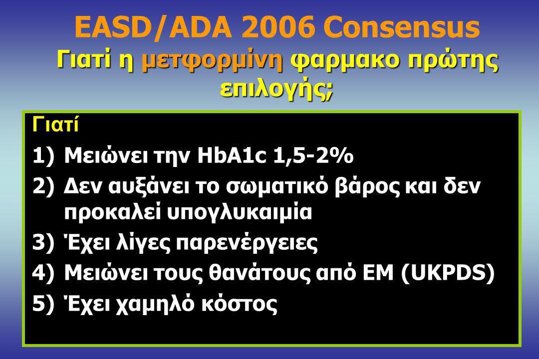 EASD/ADA 2006 Consensus Γιατί η μετφορμίνη φαρμακο πρώτης επιλογής;