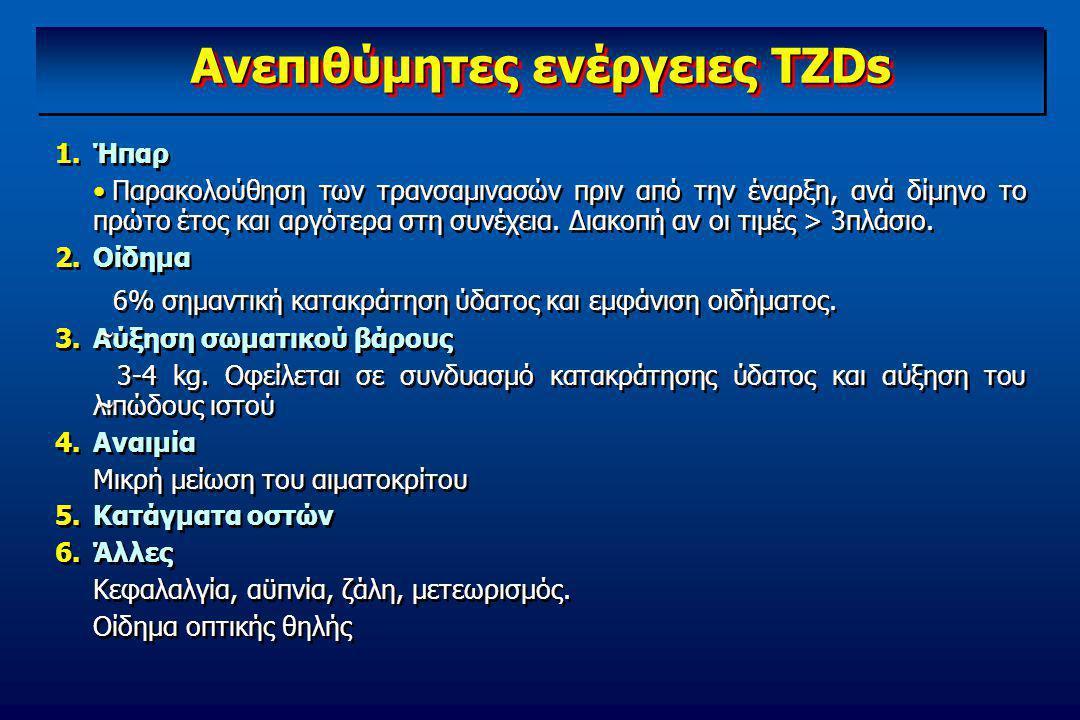 Ανεπιθύμητες ενέργειες TZDs
