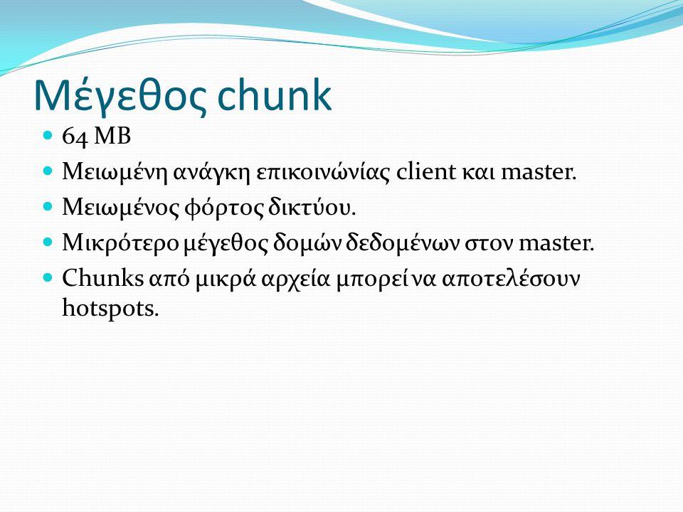 Μέγεθος chunk 64 ΜΒ Μειωμένη ανάγκη επικοινώνίας client και master.