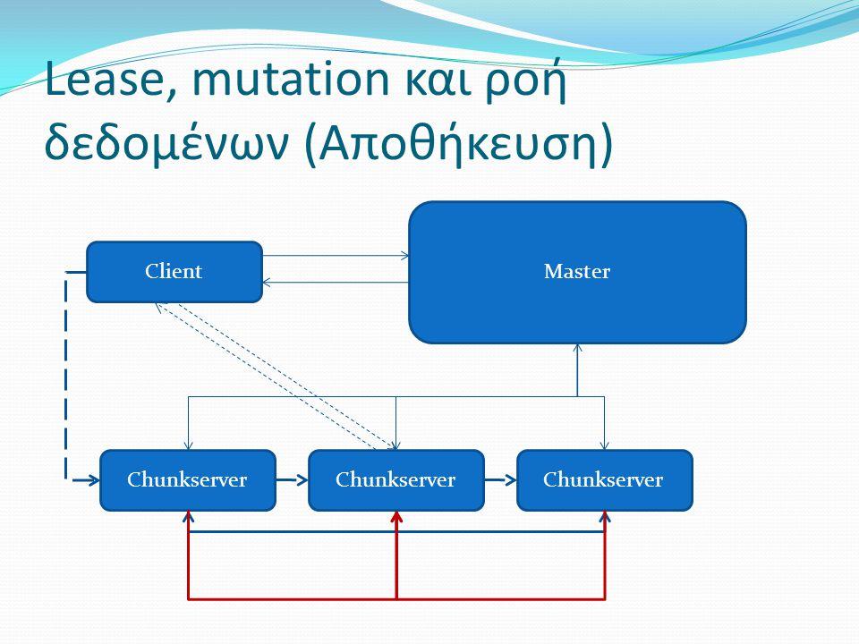 Lease, mutation και ροή δεδοµένων (Αποθήκευση)