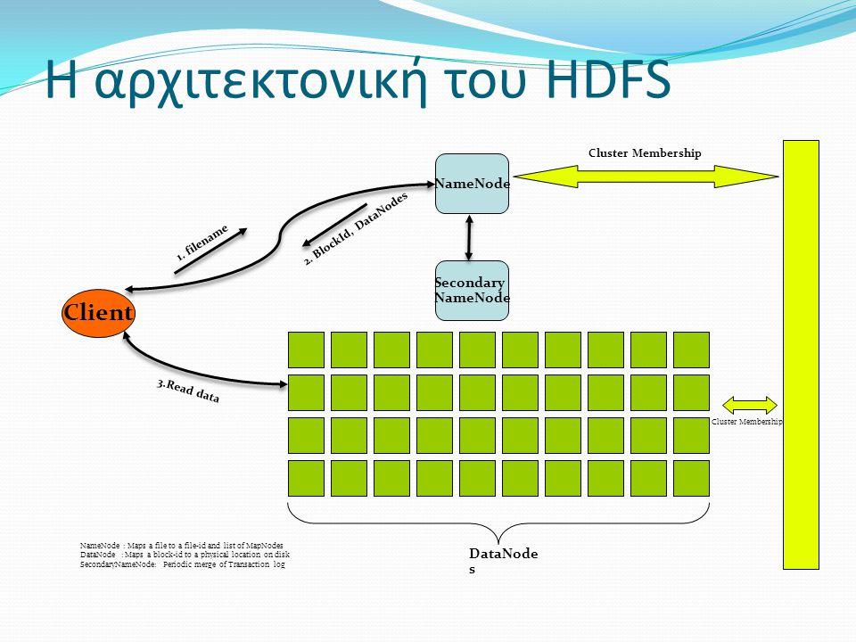 Η αρχιτεκτονική του HDFS