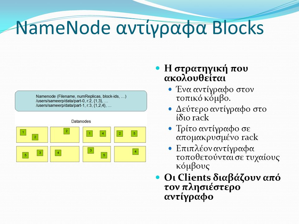 NameΝode αντίγραφα Blocks