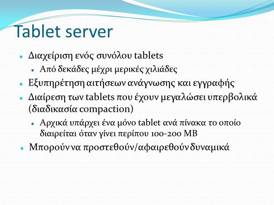 Tablet server Διαχείριση ενός συνόλου tablets