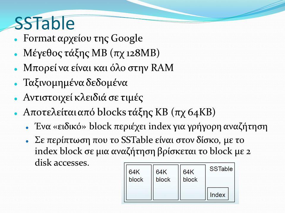 SSTable Format αρχείου της Google Μέγεθος τάξης MB (πχ 128MB)