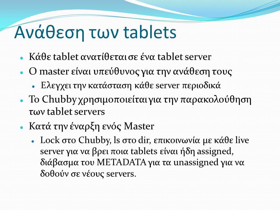 Ανάθεση των tablets Κάθε tablet ανατίθεται σε ένα tablet server