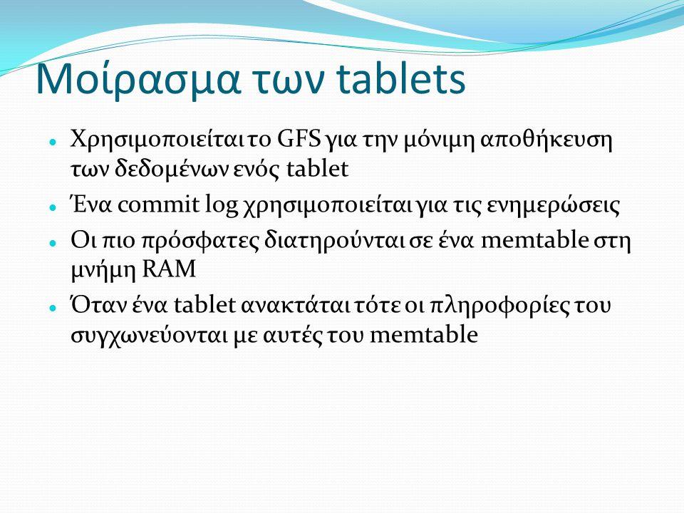 Μοίρασμα των tablets Χρησιμοποιείται το GFS για την μόνιμη αποθήκευση των δεδομένων ενός tablet. Ένα commit log χρησιμοποιείται για τις ενημερώσεις.