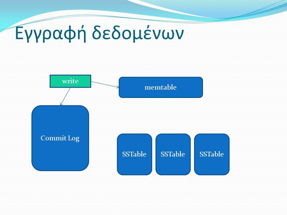 Εγγραφή δεδομένων write memtable Commit Log SSTable SSTable SSTable